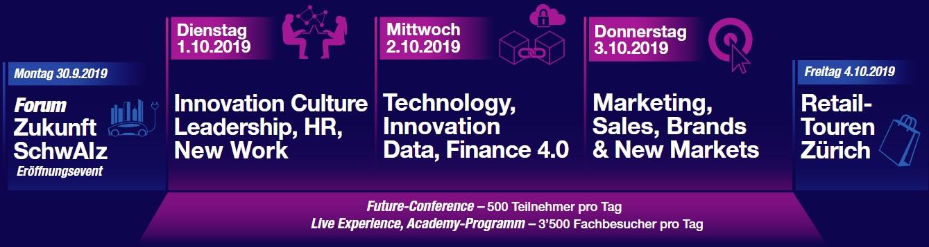Business Innovation Week Switzerland